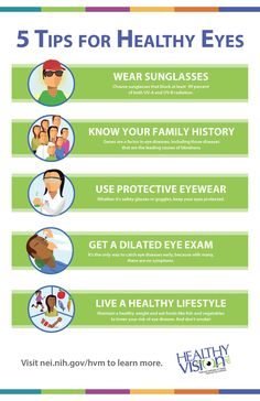 Here are five simple steps you can take to help you maintain healthy vision.