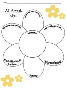 All About Me Craftivity~ Great way for students to share things about themselves.