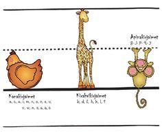 Kana-, kirahvi ja apinakirjaimet.