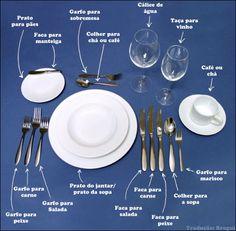 Regras de Etiquetas nas refeições                                                                                                                                                                                 Mais