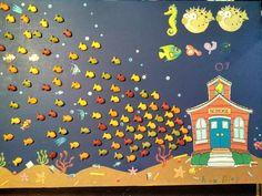 Kindergarten Posters, Kindergarten Projects, School Posters, 100 Day Project Ideas, 100 Day Of School Project, School Projects, 100th Day Of School Crafts, School Fun, School Days