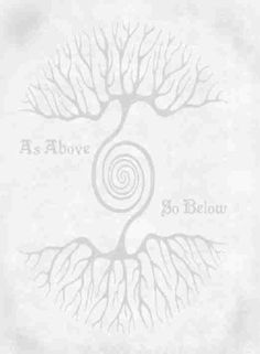 As Above - So Below