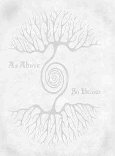 As Above - So Below