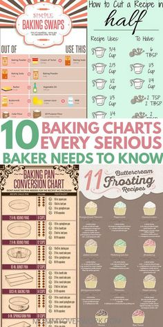 for Beginners: 10 Baking Charts to TURN PRO QUICK baking for beginners charts to turn pro baker quick atop buttercream frosting and baking swaps infographics Vegan Easy, Recipe Conversions, Baking Conversion Chart, Measurement Conversion Chart, Kitchen Conversion, Measurement Chart Cooking, Baking For Beginners, Beginner Baking Recipes, Beginner Cooking