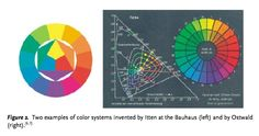 """On the influence of Wilhelm Ostwald's scientific approach on the Bauhaus school and associated artists: """"…it was Kandinsky who was responsible for most of the color teaching at the Bauhaus. He experienced the condition of synesthesia, a neurological confusion of the senses in which two different sensations can be triggered by the same stimulus."""" —Philip Ball and Mario Ruben."""