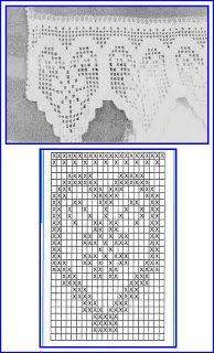 Filet crochet lace edging heart & flower with points ~~ Szydełkomania: Bordiury
