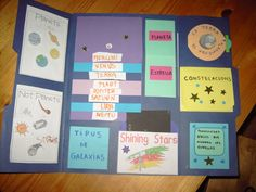 Alzar el vuelo: PROYECTO ESPACIO:LAPBOOK Space Classroom, Classroom Themes, Space Projects, School Projects, Fathers Day Crafts, Class Activities, School Themes, Too Cool For School, Working With Children