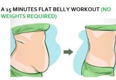 A 15 Minutes Flat Belly Workout (No Weights Required)
