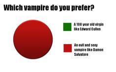 Haha always DAMON SALVATORE@TVD!!