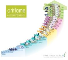 Sucsess Plann di Oriflame.