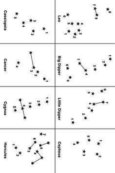 Constellation Map dot to dot