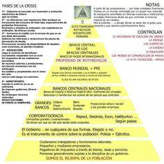 ARGENTINA INVADIDA, GOBERNADA  Y CONTROLADA POR EL SIONISMO INTERNACIONAL