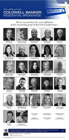 Please help us welcome this group of Real Estate professionals who associated with Coldwell Banker Residential Brokerage Arizona in the month of February! #ColdwellBankerArizona