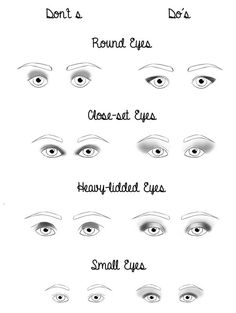 eye shape tips
