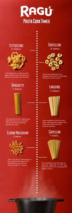 Did you know you should never mix pasta types in the same pot? - f o o d - Pasta Rezepte Cooking 101, Cooking Time, Cooking Recipes, Cooking Hacks, Cooking Ideas, Healthy Cooking, Pasta Types, Food Facts, How To Cook Pasta
