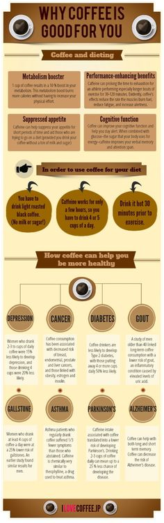 Drinking #coffee linked to lower risk of #Alzheimers hhhmmmmmmmmm good to know !