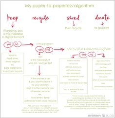 How to Go Paperless (or as close as possible)