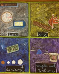 Waldorf ~ 3rd grade ~ Math ~ Measurement: Time, Size, Amount, Weight & Volume ~ chalkboard drawing