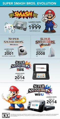 """""""It's been 15 years since #SmashBros launched for Nintendo 64"""