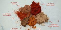 I Quit Sugar - Tandoori Spice