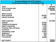 Income Statement (Trading Business)