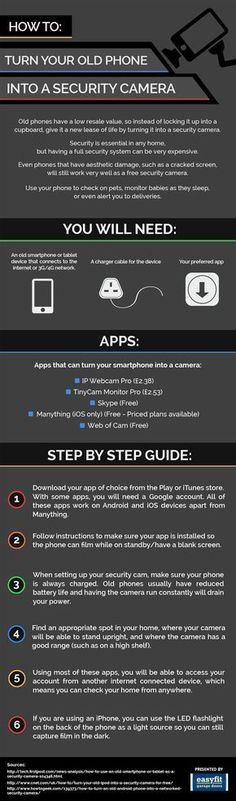 How to Turn Your Phone into a Security Camera. Don't throw away your old cellphone, recycle it and protect your home!