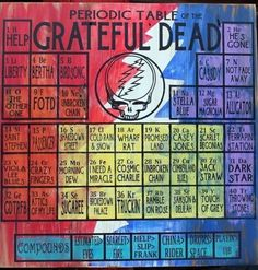Periodic Table of The Grateful Dead Grateful Dead Lyrics, Grateful Dead Tattoo, Grateful Dead Shows, Grateful Dead Image, Dead And Company, The Jam Band, Queen Of Spades, Forever Grateful, Best Songs