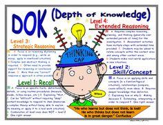 A Little Bit of Literacy: Webb's Depth of Knowledge