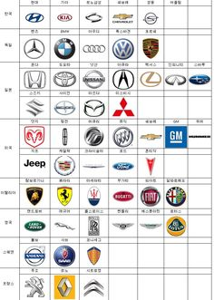 Car Brands Logos, Car Logos, Car Symbols, Queens Wallpaper, Chopper Bike, Lamborghini Cars, Car Memes, Abandoned Cars, Top Cars