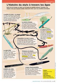 L'histoire du stylo