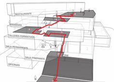 Modern Art Museum of Medellin by Arquitectos - Dezeen Water Architecture, Architecture Concept Diagram, Museum Architecture, Architecture Drawings, Architecture Portfolio, School Architecture, Rendering Architecture, Architecture Diagrams, Museum Of Modern Art
