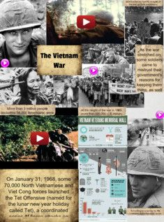 See the Glog! The Vietnam War: vietnam, war Teaching Us History, Teaching American History, History Activities, Middle School Teachers, High School, 5th Grade Social Studies, History Classroom, American War, Student Gifts