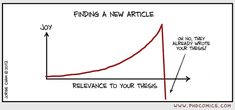 PHD Comics: The Joy of Research (by Jorge Cham, 7/4/2012) #phd