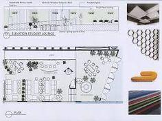 Interior Design Presentation Ideas