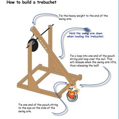1000 images about trebuchet on pinterest catapult physics and how to build for Catapult design plans for physics