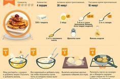 Отличное блюдо как для завтрака, так и для легкого ужина