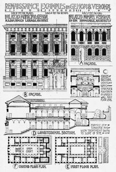 Renaissance examples in Genoa and Verona A History of Architecture on the Comparative Method by Sir Banister Fletcher