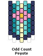 Odd count peyote and explains the difference between even and odd.