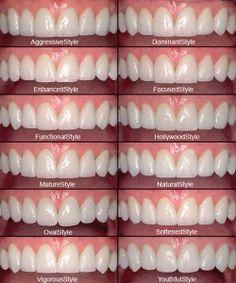 Dental Veneers and Cosmetic Dentistry