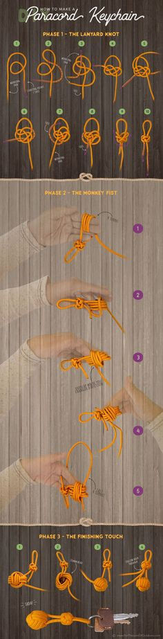 How to make a DIY Paracord Keychain - Paracord Project Infographic Tutorial