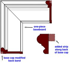 Stacked trim molding design ideas do it yourself help home diy ideas base cap trim molding with modifications solutioingenieria Images