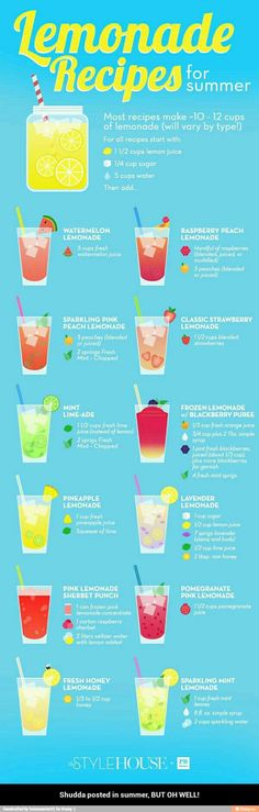 Lemonade Recipes (www.ChefBrandy.com)