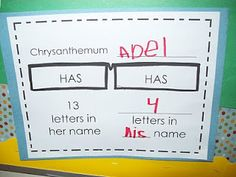 Read the book Chrysanthemum by Kevin Henkes and have students compare the number of letters in their name to the number of letters in Chrysanthemum's name. This idea came from one of my teammate's.