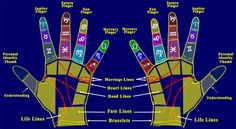 Chinese Palmistry, Can't wait till I have to delve into this!