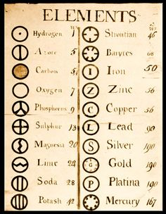 chemical symbols - Google Search