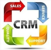 Some+of+the+Best+CRM+Softwares+for+Free+Trial