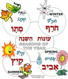 Akhlah: Seasons of the year in Hebrew (printable version)