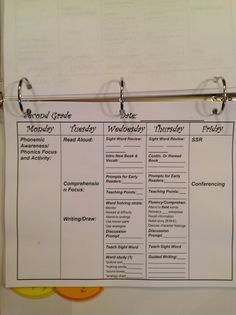 Second Grade Guided Reading Lesson Plans template
