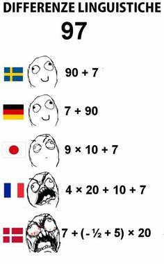 This is how we count in denmark. Confused ? :P