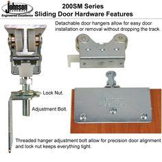 Johnson Hardware® Sliding Door Hardware 1 3/8\